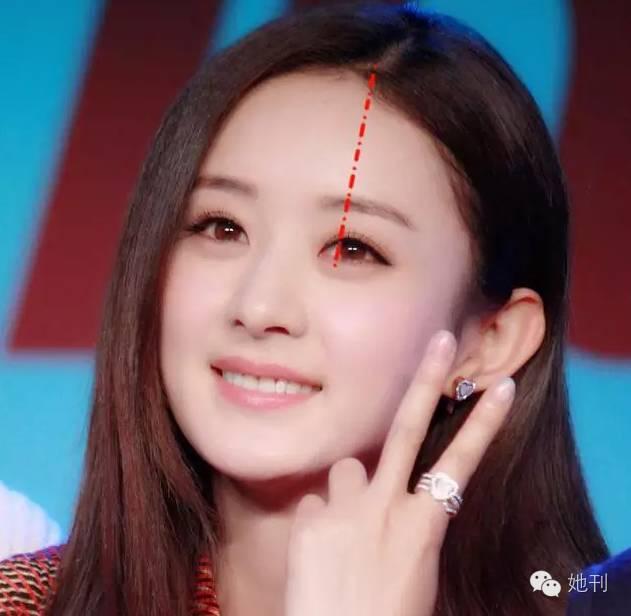 范冰冰、刘亦菲、高圆圆、林允儿……女神们爱惨了的刘海你还不试试?