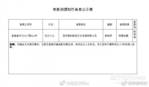 小贝次子餐馆回应陈奕迅打工与韩红表情_橘包住表情包图片