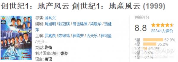 香港回归20周年:20部经典港剧,那些年我们坐在电视机前追剧的时光! -5954a4b89e463