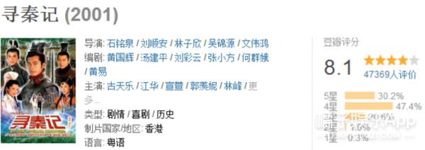 香港回归20周年:20部经典港剧,那些年我们坐在电视机前追剧的时光! -5954a50d0a474