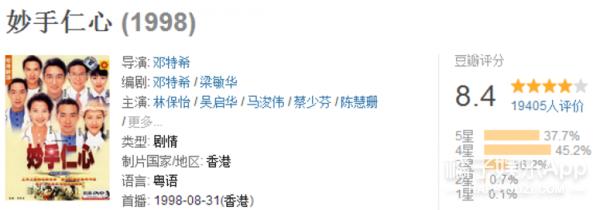 香港回归20周年:20部经典港剧,那些年我们坐在电视机前追剧的时光! -5954a5343c6c4