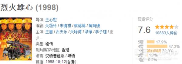 香港回归20周年:20部经典港剧,那些年我们坐在电视机前追剧的时光! -5954a5704fb95