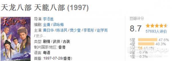 香港回归20周年:20部经典港剧,那些年我们坐在电视机前追剧的时光! -5954a617ede82
