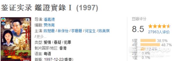香港回归20周年:20部经典港剧,那些年我们坐在电视机前追剧的时光! -5954a641d0179