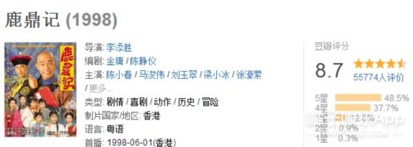 香港回归20周年:20部经典港剧,那些年我们坐在电视机前追剧的时光! -5954a69a29ed2