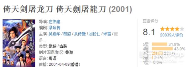 香港回归20周年:20部经典港剧,那些年我们坐在电视机前追剧的时光! -5954a73f0765e