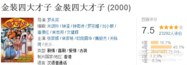 香港回归20周年:20部经典港剧,那些年我们坐在电视机前追剧的时光! -5954a7717811c