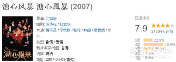 香港回归20周年:20部经典港剧,那些年我们坐在电视机前追剧的时光! -5954a7d79b99f