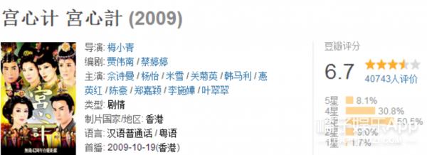 香港回归20周年:20部经典港剧,那些年我们坐在电视机前追剧的时光! -5954a8ec81f77
