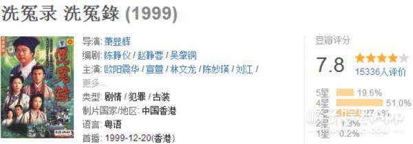 香港回归20周年:20部经典港剧,那些年我们坐在电视机前追剧的时光! -5954a9366c694