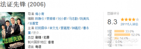香港回归20周年:20部经典港剧,那些年我们坐在电视机前追剧的时光! -5954a9942ea26