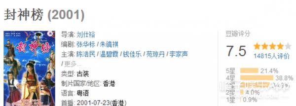 香港回归20周年:20部经典港剧,那些年我们坐在电视机前追剧的时光! -5954a9fb190b3