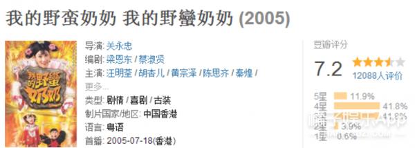 香港回归20周年:20部经典港剧,那些年我们坐在电视机前追剧的时光! -5954aa58cb07b