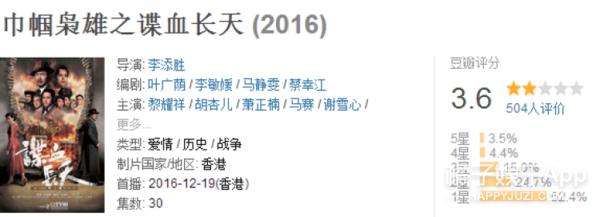香港回归20周年:20部经典港剧,那些年我们坐在电视机前追剧的时光! -5955044d49360