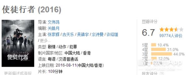 香港回归20周年:20部经典港剧,那些年我们坐在电视机前追剧的时光! -595508ad4d580
