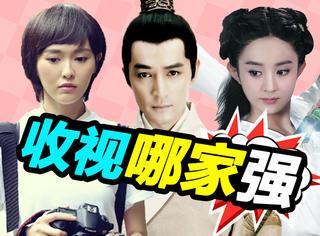 《琅琊榜》《花千骨》《何以》台湾同时段上映pk收视,《琅琊榜》完胜