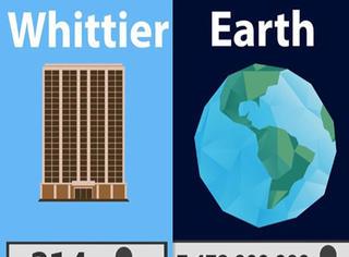 将74亿人塞进同一栋建筑内会是什么情况?