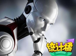 机器人挑战高考数学考了105分,你呢?